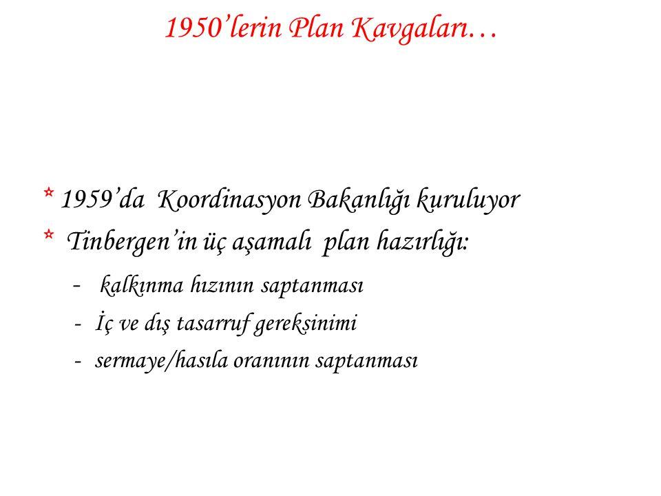 1950'lerin Plan Kavgaları…