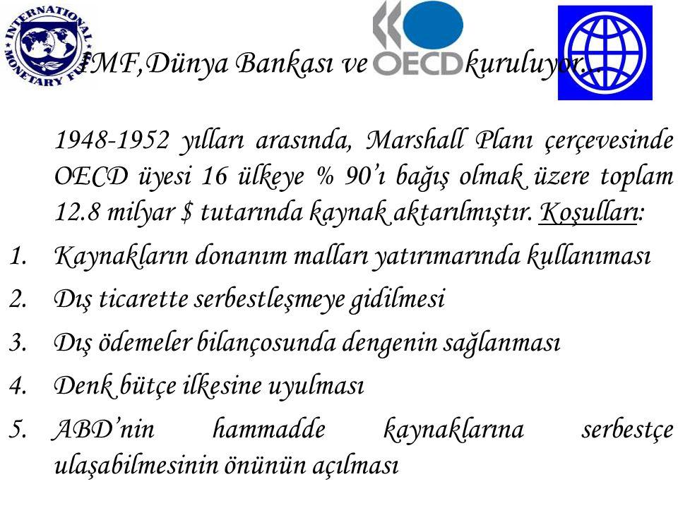 IMF,Dünya Bankası ve kuruluyor...