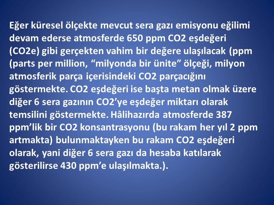 Eğer küresel ölçekte mevcut sera gazı emisyonu eğilimi devam ederse atmosferde 650 ppm CO2 eşdeğeri (CO2e) gibi gerçekten vahim bir değere ulaşılacak (ppm (parts per million, milyonda bir ünite ölçeği, milyon atmosferik parça içerisindeki CO2 parçacığını göstermekte.