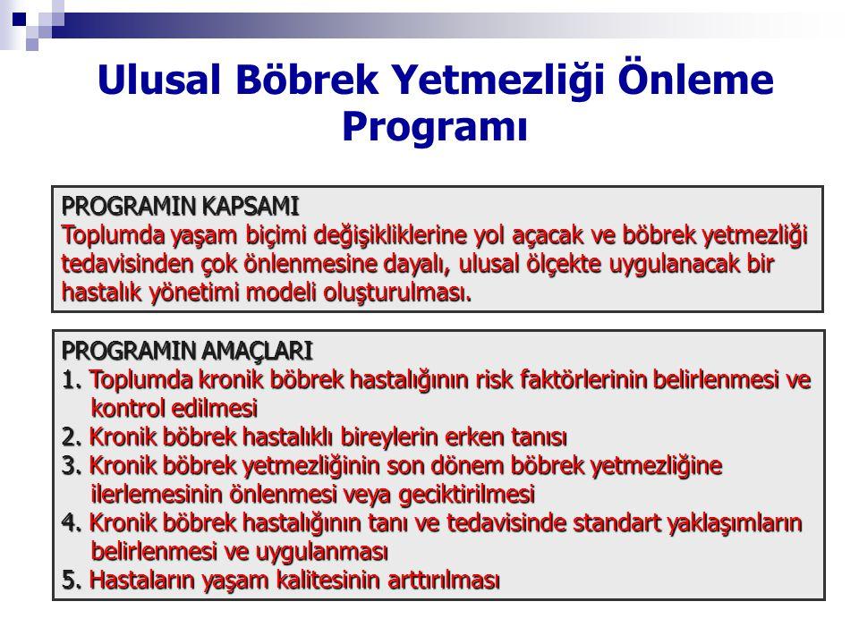 Ulusal Böbrek Yetmezliği Önleme Programı