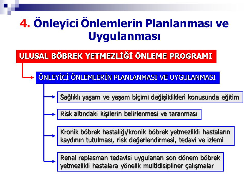 4. Önleyici Önlemlerin Planlanması ve Uygulanması