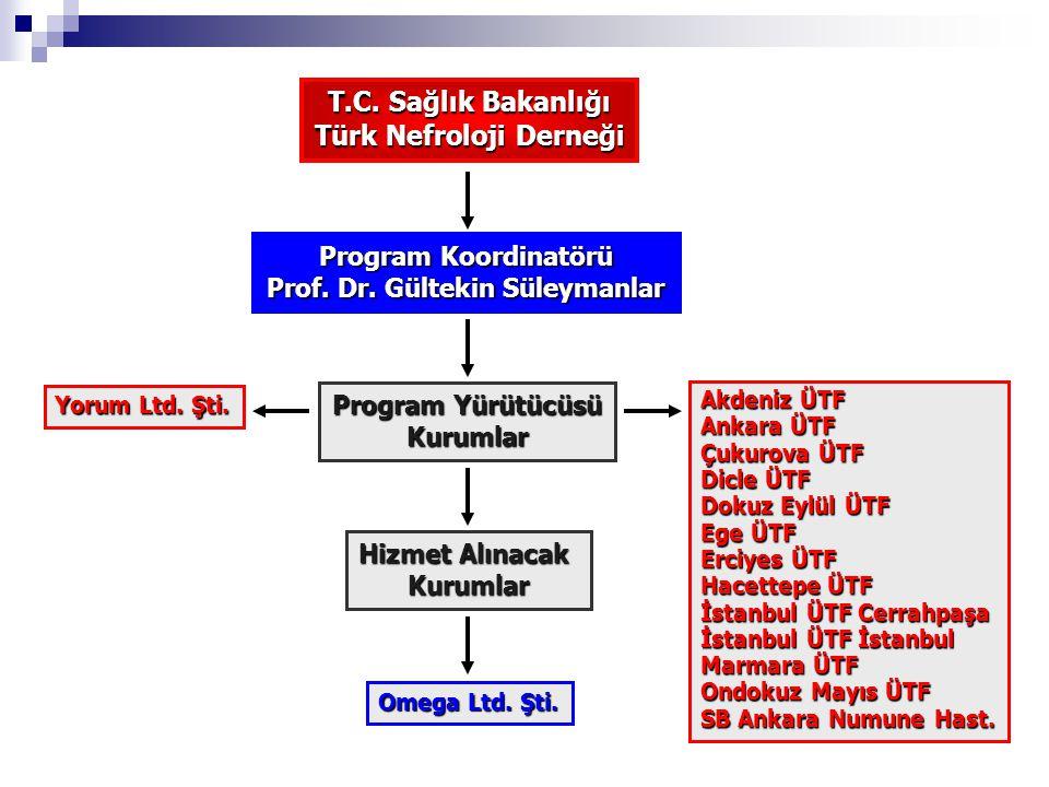 Türk Nefroloji Derneği Prof. Dr. Gültekin Süleymanlar