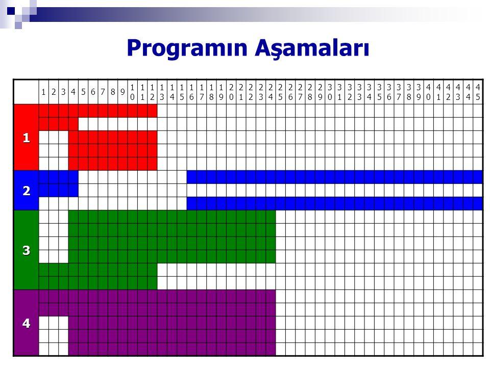 Programın Aşamaları 1. 2. 3. 4. 5. 6. 7. 8. 9. 10. 11. 12. 13. 14. 15. 16. 17. 18.