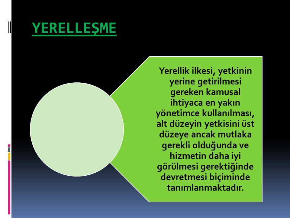 YERELLEŞME