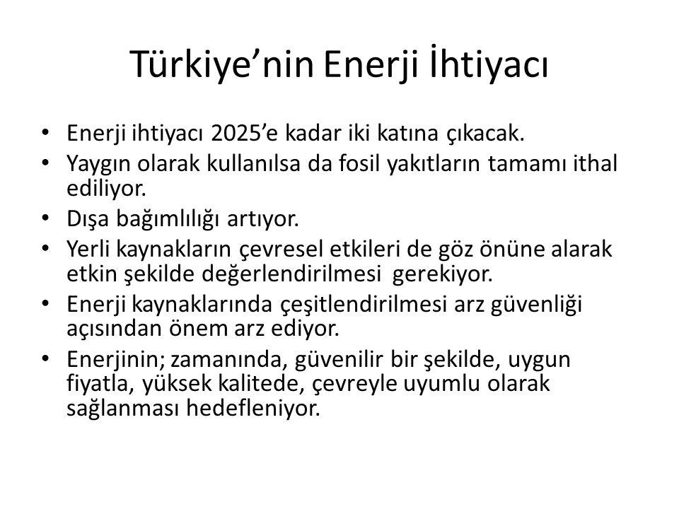 Türkiye'nin Enerji İhtiyacı