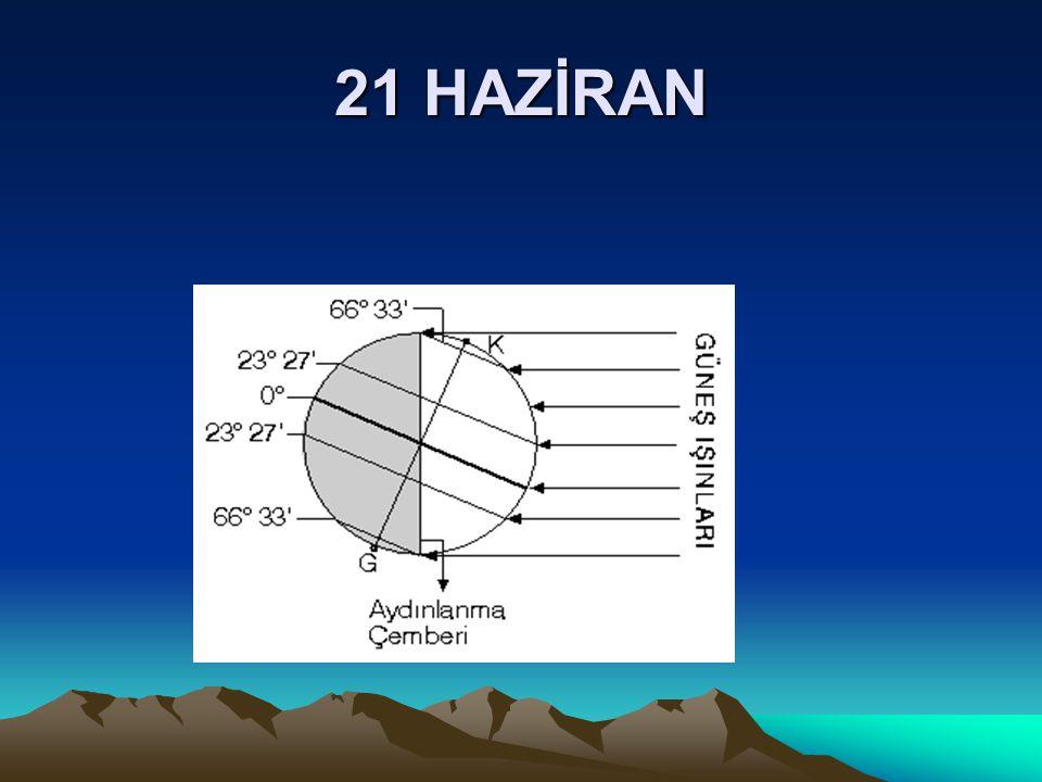 21 HAZİRAN