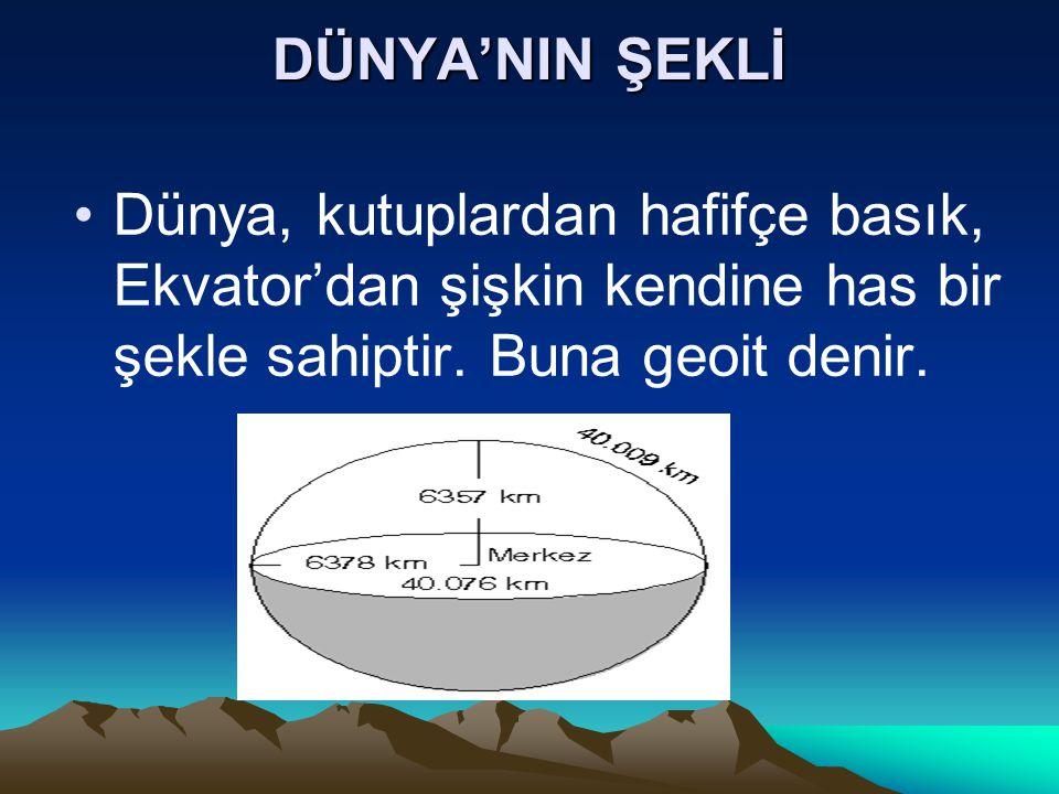 DÜNYA'NIN ŞEKLİ Dünya, kutuplardan hafifçe basık, Ekvator'dan şişkin kendine has bir şekle sahiptir.