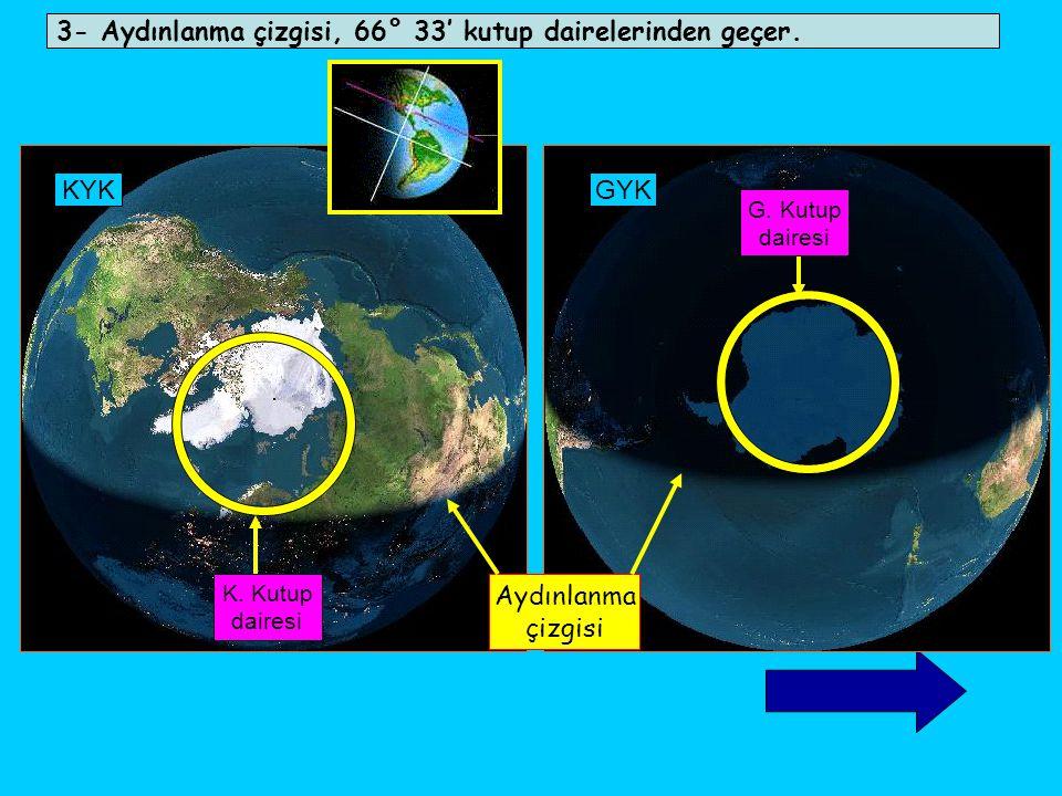 3- Aydınlanma çizgisi, 66° 33' kutup dairelerinden geçer.
