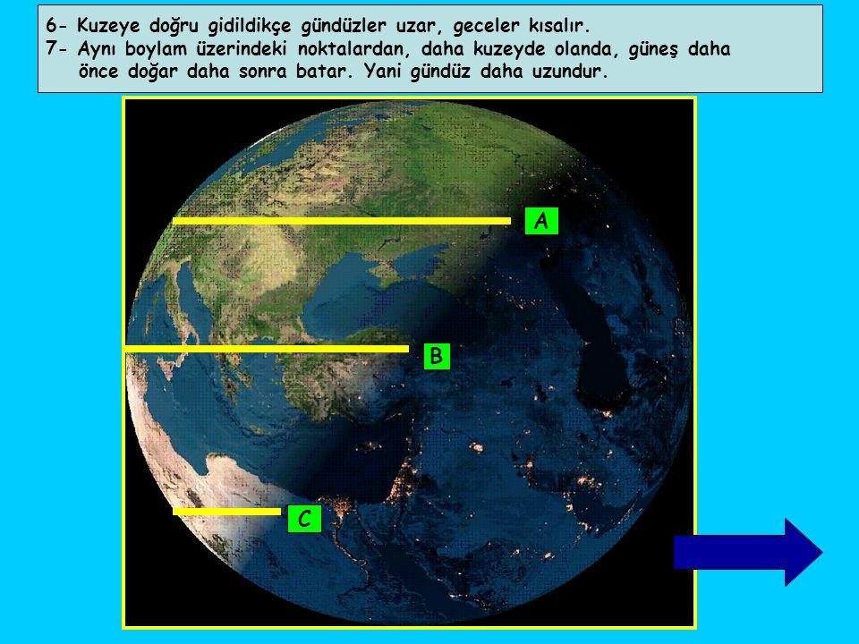 A B C 6- Kuzeye doğru gidildikçe gündüzler uzar, geceler kısalır.