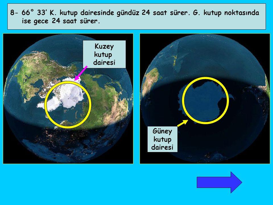 8- 66° 33' K. kutup dairesinde gündüz 24 saat sürer. G