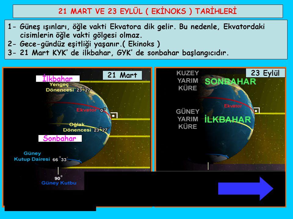 21 MART VE 23 EYLÜL ( EKİNOKS ) TARİHLERİ