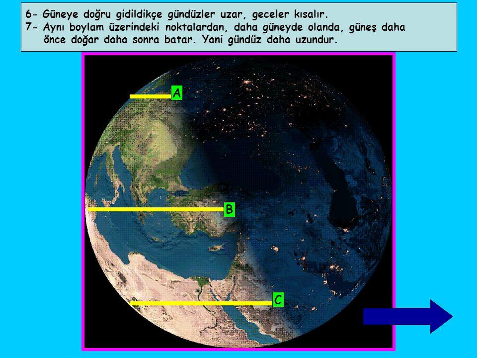 A B C 6- Güneye doğru gidildikçe gündüzler uzar, geceler kısalır.