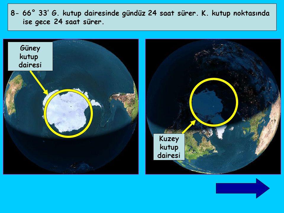 8- 66° 33' G. kutup dairesinde gündüz 24 saat sürer. K