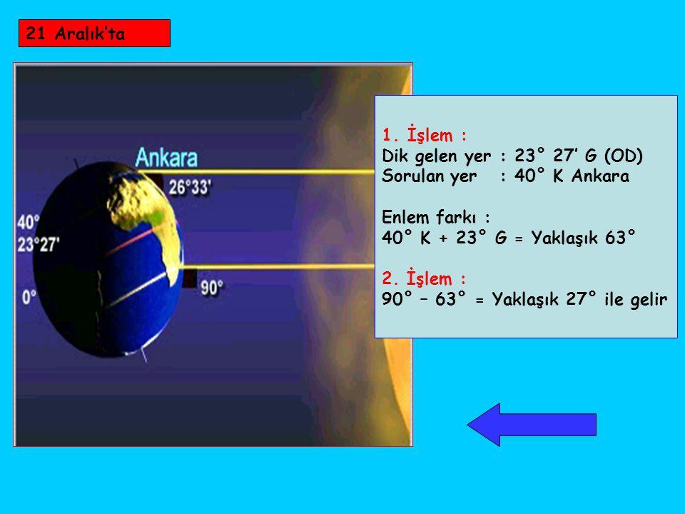 21 Aralık'ta İşlem : Dik gelen yer : 23° 27' G (OD) Sorulan yer : 40° K Ankara. Enlem farkı : 40° K + 23° G = Yaklaşık 63°