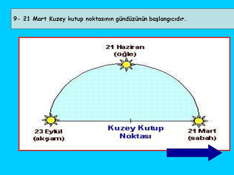 9- 21 Mart Kuzey kutup noktasının gündüzünün başlangıcıdır.