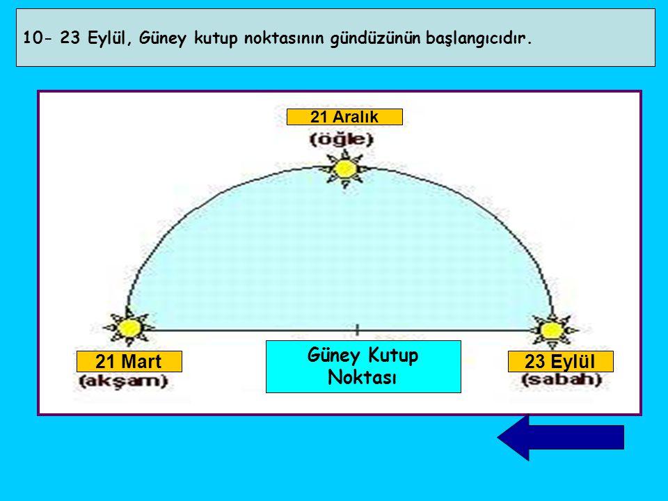 Güney Kutup Noktası 21 Mart 23 Eylül