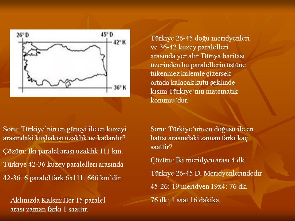 Türkiye 26-45 doğu meridyenleri ve 36-42 kuzey paralelleri arasında yer alır. Dünya haritası üzerinden bu paralellerin üstüne tükenmez kalemle çizersek ortada kalacak kutu şeklinde kısım Türkiye'nin matematik konumu'dur.