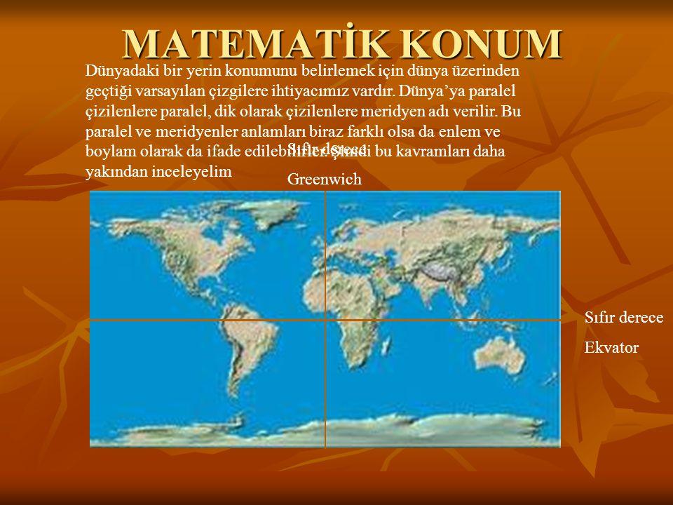 MATEMATİK KONUM