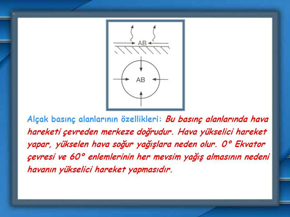 Alçak basınç alanlarının özellikleri: Bu basınç alanlarında hava hareketi çevreden merkeze doğrudur.