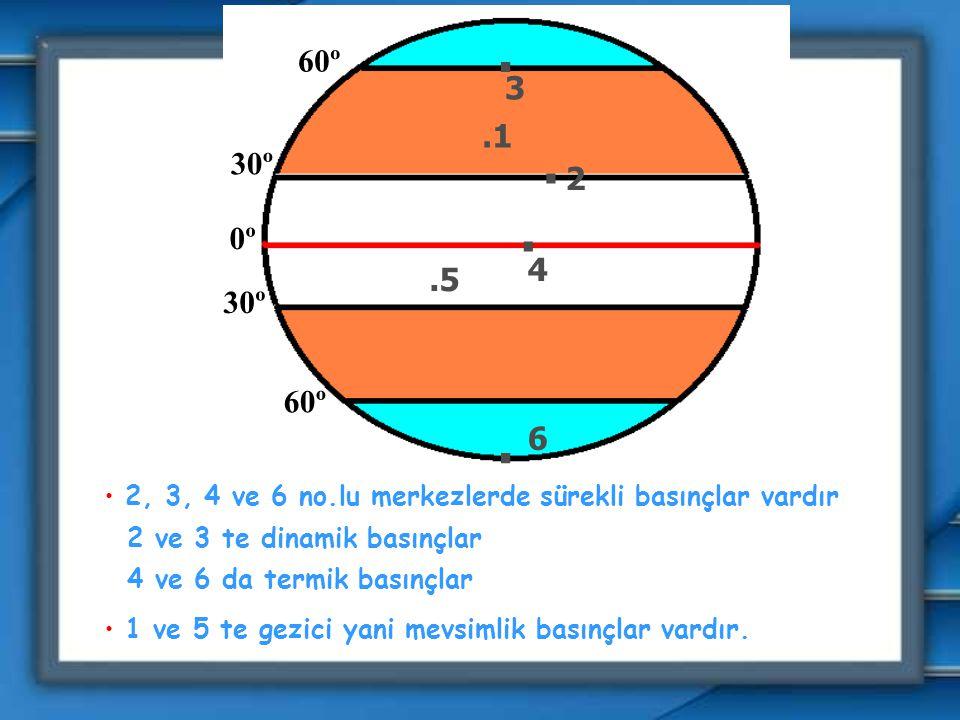 . 60º. 3. .1. . 30º. 2. 0º. . 4. .5. 30º. 60º. . 6. 2, 3, 4 ve 6 no.lu merkezlerde sürekli basınçlar vardır.