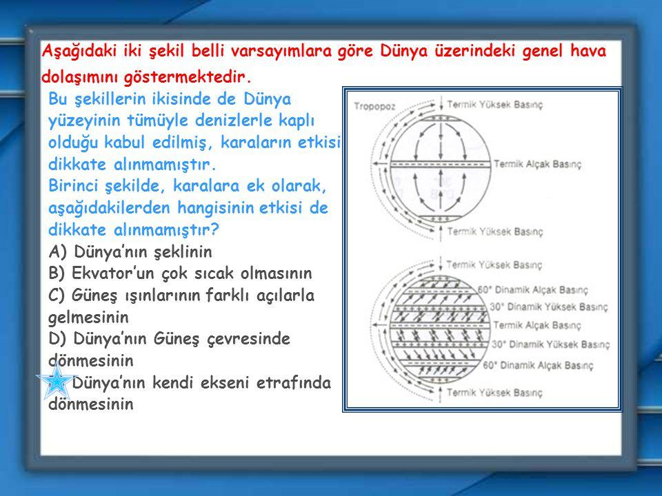 Aşağıdaki iki şekil belli varsayımlara göre Dünya üzerindeki genel hava dolaşımını göstermektedir.