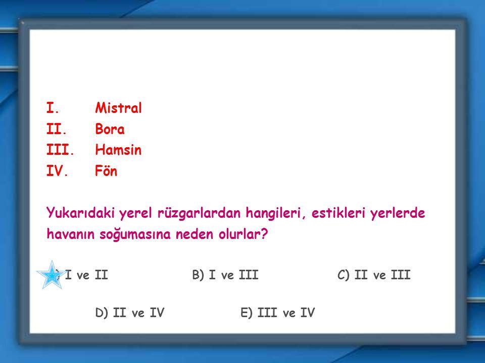 I. Mistral II. Bora III. Hamsin IV. Fön