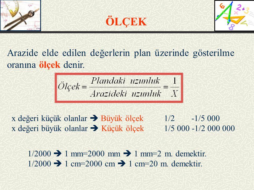 ÖLÇEK Arazide elde edilen değerlerin plan üzerinde gösterilme oranına ölçek denir. x değeri küçük olanlar  Büyük ölçek 1/2 -1/5 000.