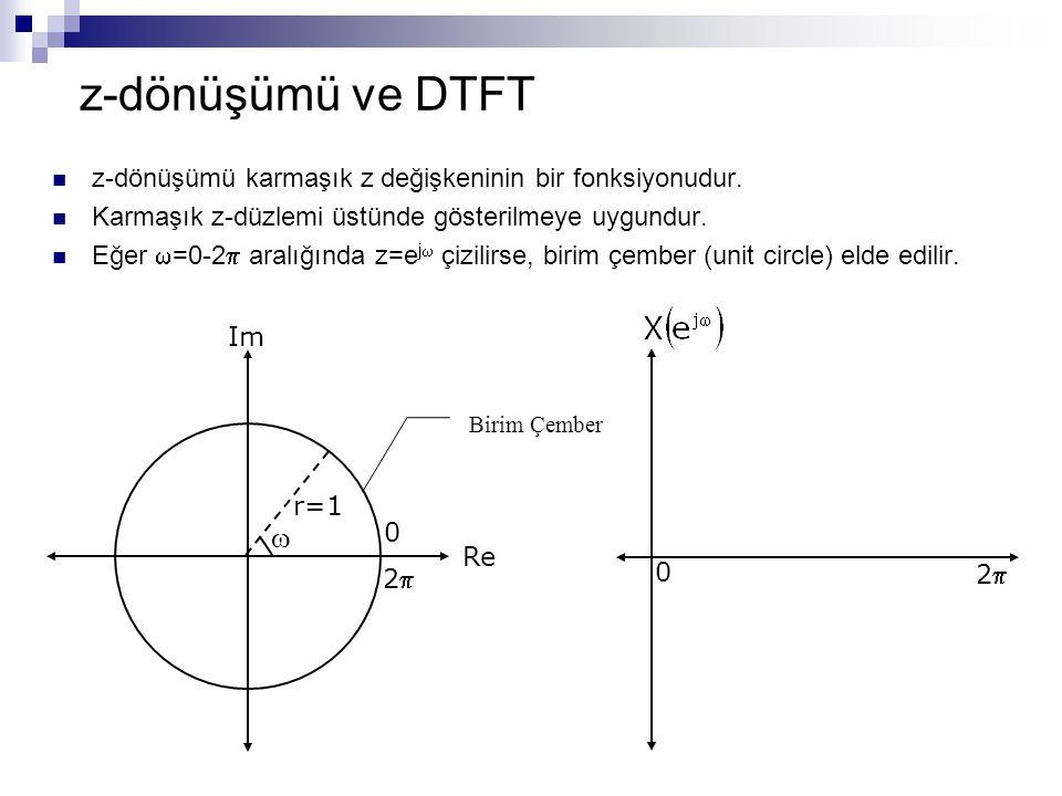 z-dönüşümü ve DTFT z-dönüşümü karmaşık z değişkeninin bir fonksiyonudur. Karmaşık z-düzlemi üstünde gösterilmeye uygundur.
