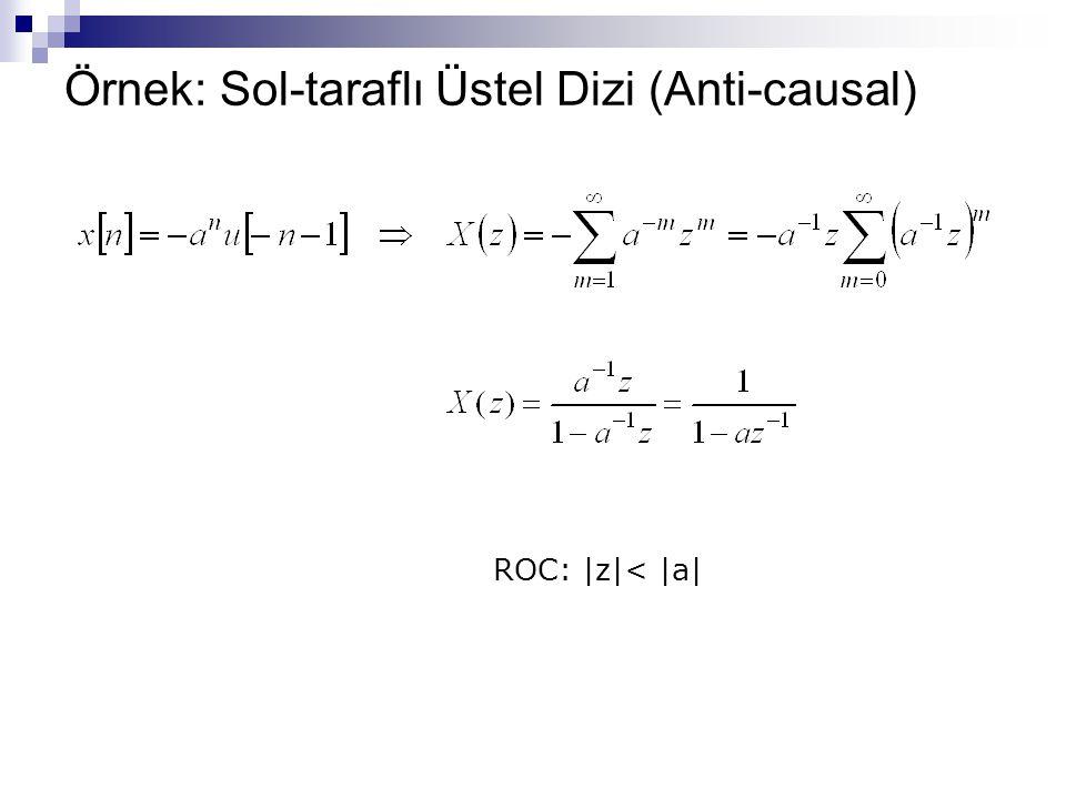 Örnek: Sol-taraflı Üstel Dizi (Anti-causal)