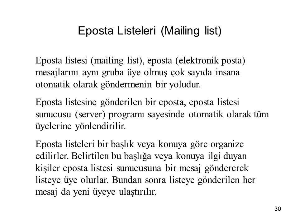 Eposta Listeleri (Mailing list)
