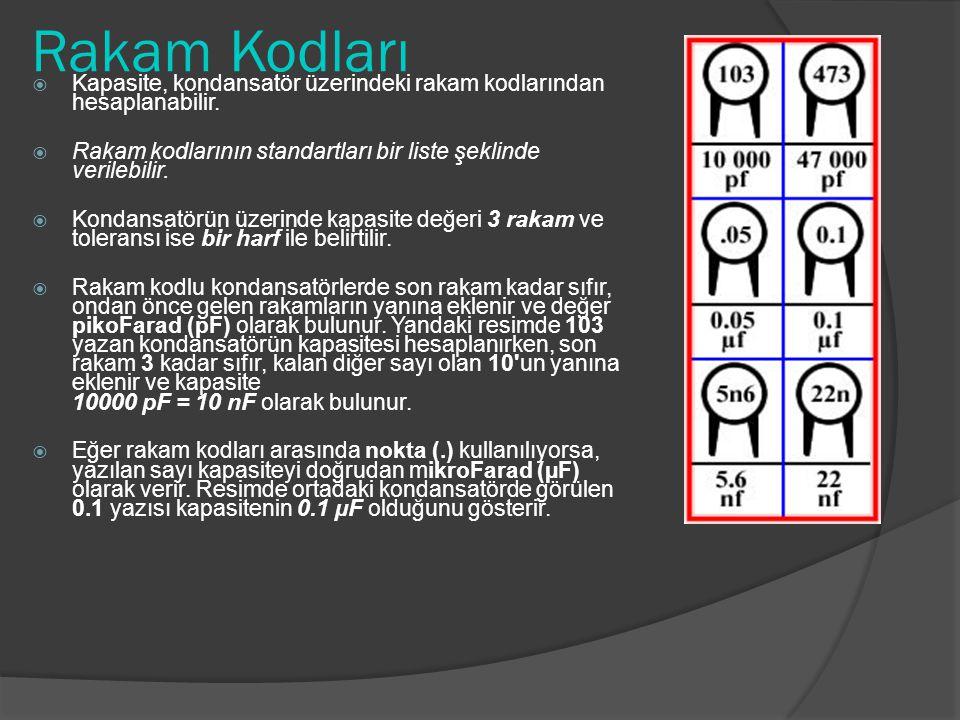 Rakam Kodları Kapasite, kondansatör üzerindeki rakam kodlarından hesaplanabilir. Rakam kodlarının standartları bir liste şeklinde verilebilir.