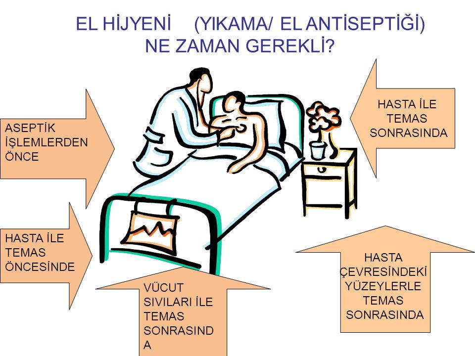 EL HİJYENİ (YIKAMA/ EL ANTİSEPTİĞİ)