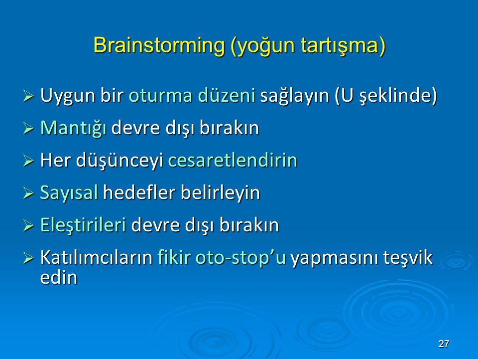 Brainstorming (yoğun tartışma)