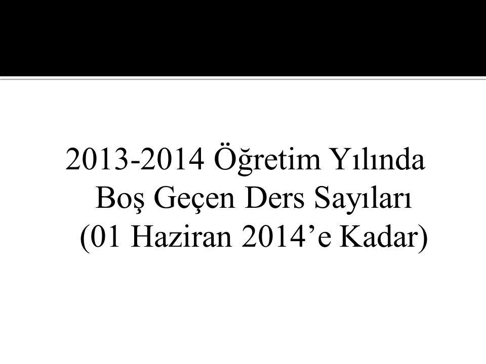 2013-2014 Öğretim Yılında Boş Geçen Ders Sayıları (01 Haziran 2014'e Kadar)