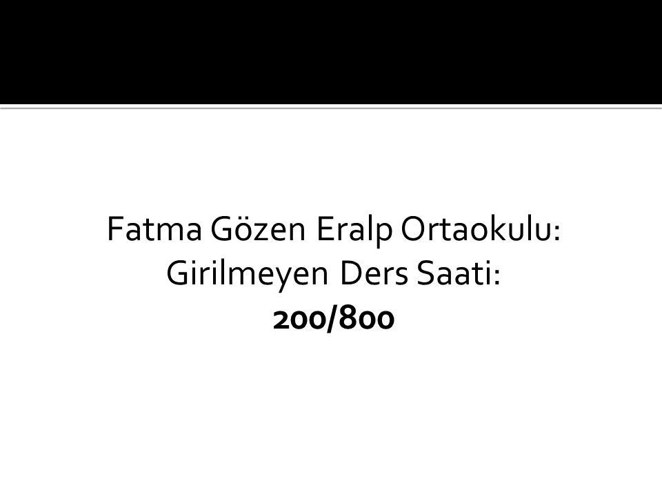 Fatma Gözen Eralp Ortaokulu: Girilmeyen Ders Saati: 200/800