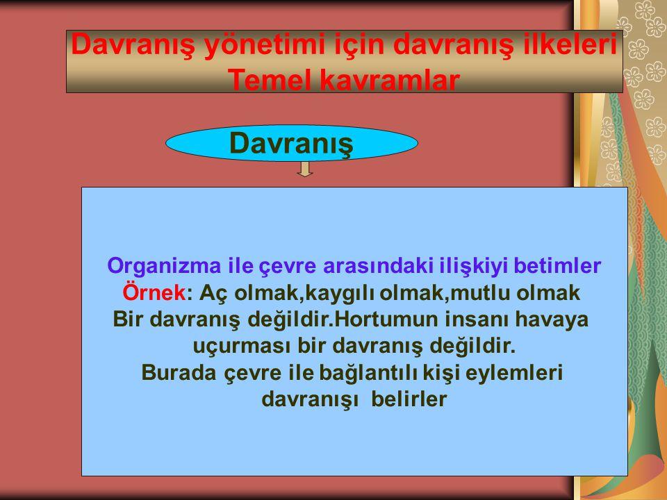 Davranış yönetimi için davranış ilkeleri Temel kavramlar Davranış