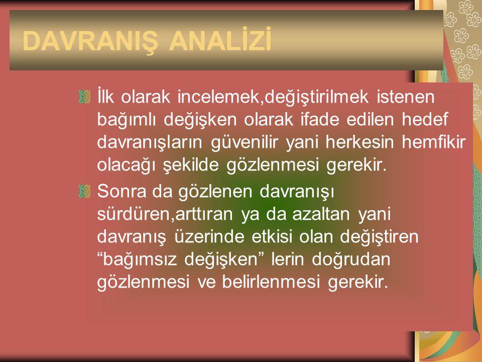 DAVRANIŞ ANALİZİ