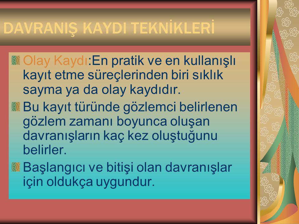 DAVRANIŞ KAYDI TEKNİKLERİ