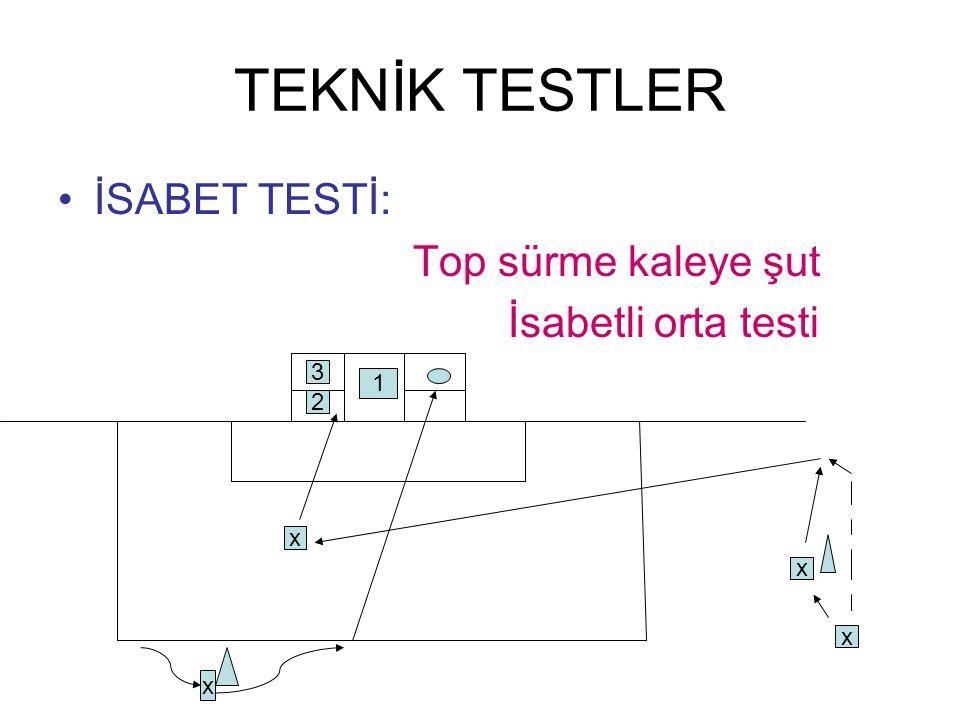 TEKNİK TESTLER İSABET TESTİ: Top sürme kaleye şut İsabetli orta testi
