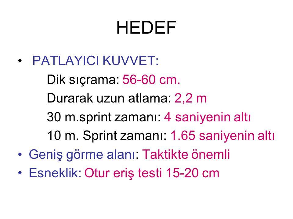HEDEF PATLAYICI KUVVET: Dik sıçrama: 56-60 cm.