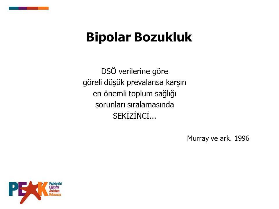 Bipolar Bozukluk DSÖ verilerine göre göreli düşük prevalansa karşın