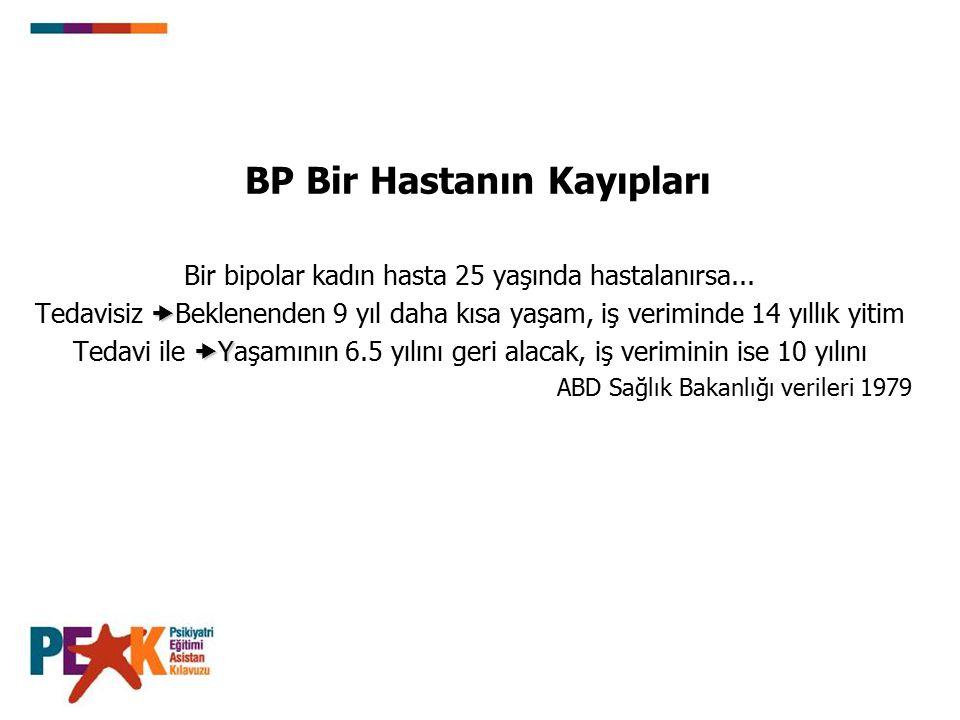 BP Bir Hastanın Kayıpları
