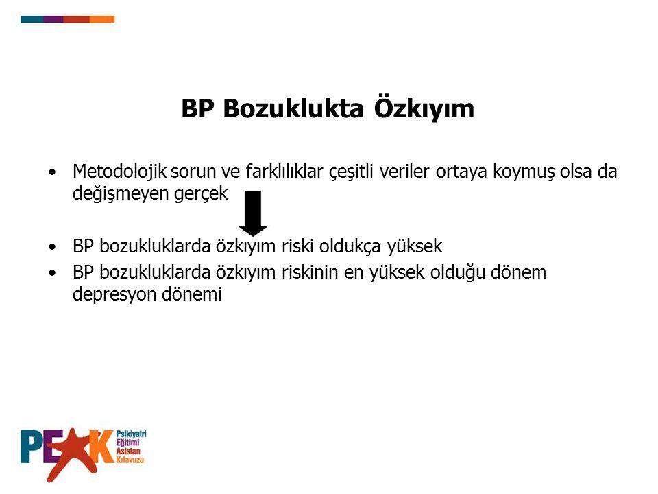 BP Bozuklukta Özkıyım Metodolojik sorun ve farklılıklar çeşitli veriler ortaya koymuş olsa da değişmeyen gerçek.
