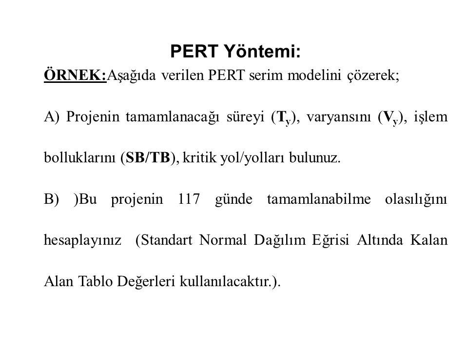 PERT Yöntemi: ÖRNEK:Aşağıda verilen PERT serim modelini çözerek;