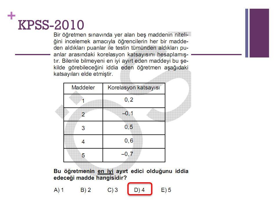 KPSS-2010