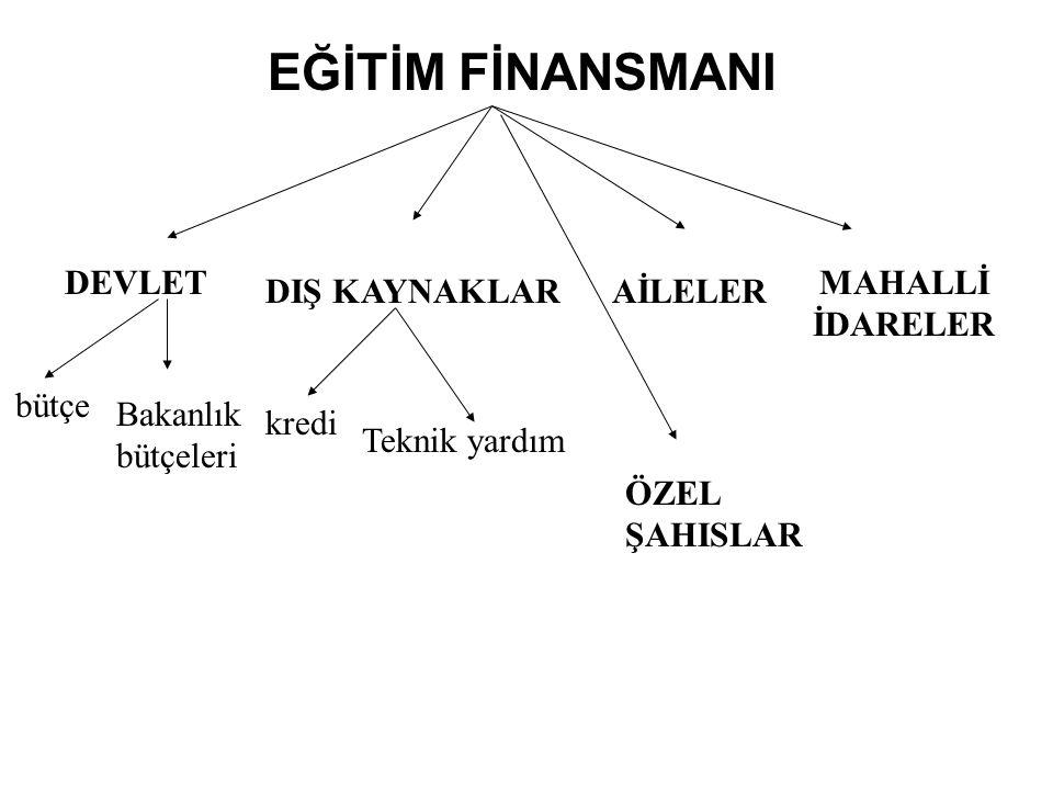 EĞİTİM FİNANSMANI DEVLET MAHALLİ İDARELER DIŞ KAYNAKLAR AİLELER bütçe