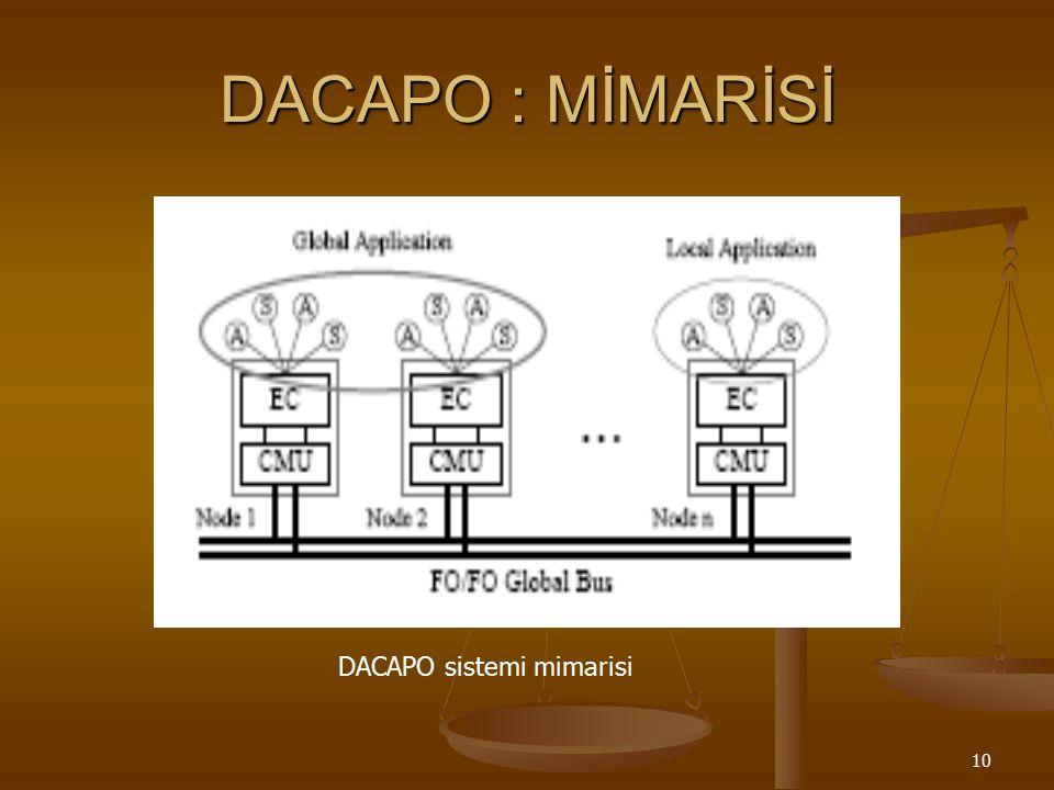 DACAPO : MİMARİSİ DACAPO sistemi mimarisi