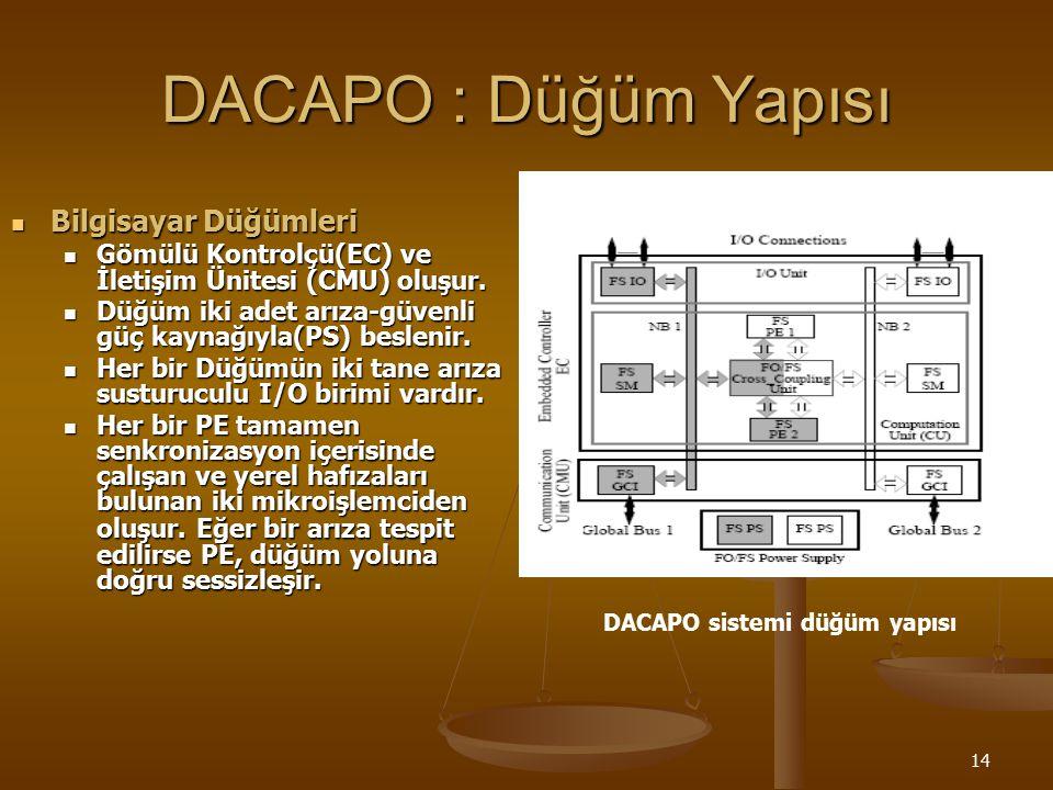 DACAPO : Düğüm Yapısı Bilgisayar Düğümleri