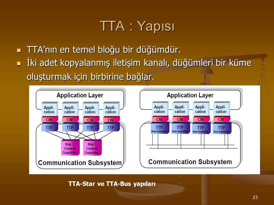 TTA : Yapısı TTA'nın en temel bloğu bir düğümdür.