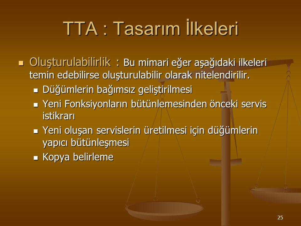 TTA : Tasarım İlkeleri Oluşturulabilirlik : Bu mimari eğer aşağıdaki ilkeleri temin edebilirse oluşturulabilir olarak nitelendirilir.